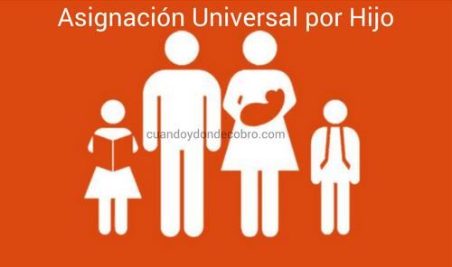ANSES - Fecha de cobro Asignación Universal por Hijo